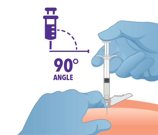Administer injection at 90 degree angle